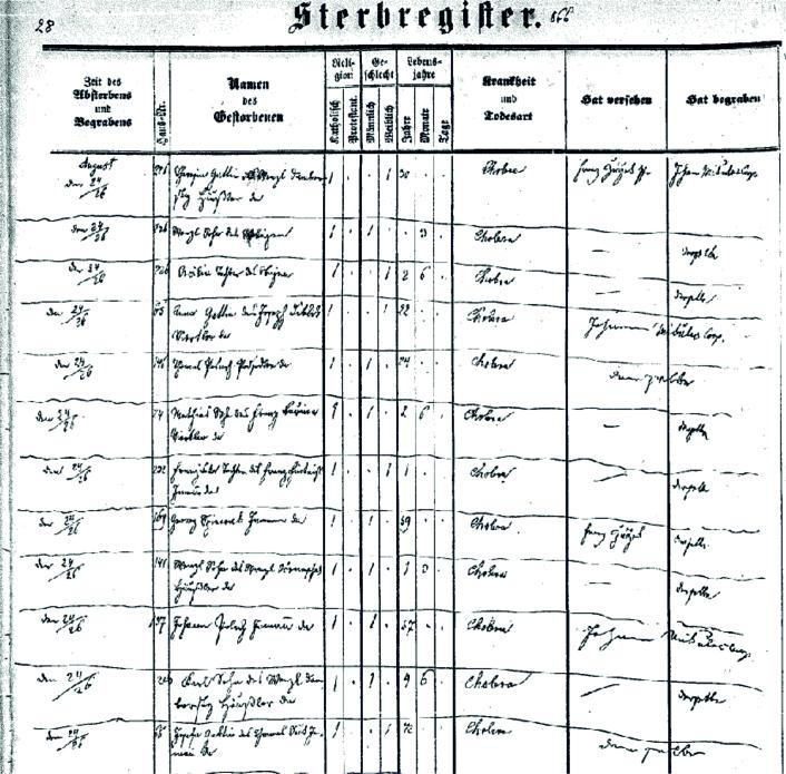 cholera 1866 matrika